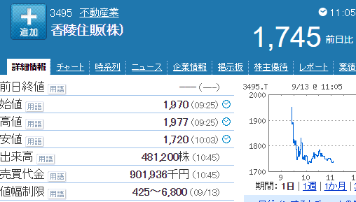香陵住販の初値後の株価
