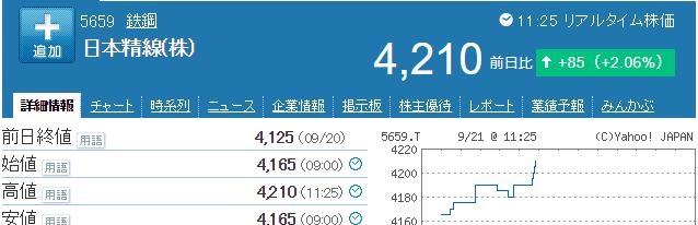 日本精線株価