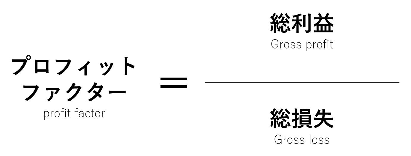 プロフィットファクターの計算式