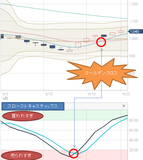 高松機械工業の株価チャート