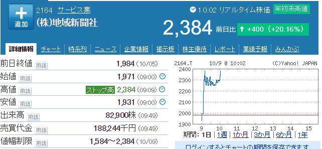 地域新聞社株価