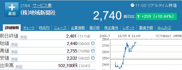地域新聞社株価11/15