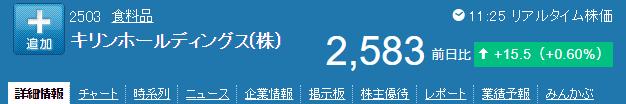 キリン株価