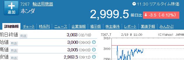 ホンダ株価