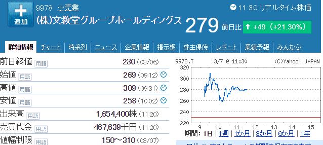 文教堂株価