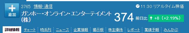 ガンホーの株価2