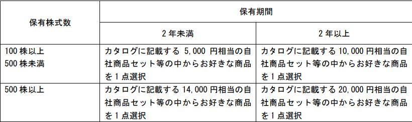 ヤーマンIR資料