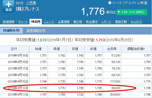 プレナス株価