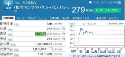 サマンサタバサ株価