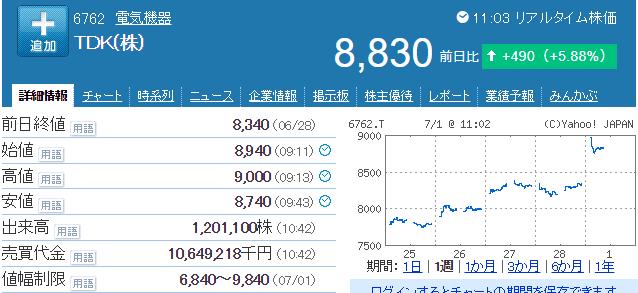 TDK株価