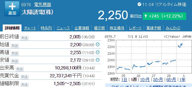 太陽誘電株価