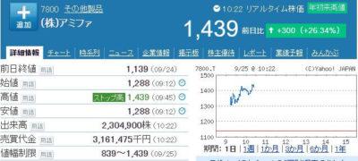 アミファ株価