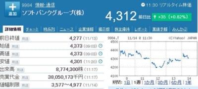 ソフトバンクG株価