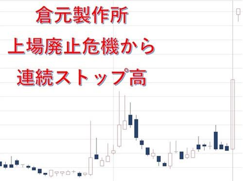 倉元製作所の株価急騰